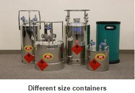 Different size containers